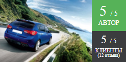 car hire Petrovac - reviews on Russian language